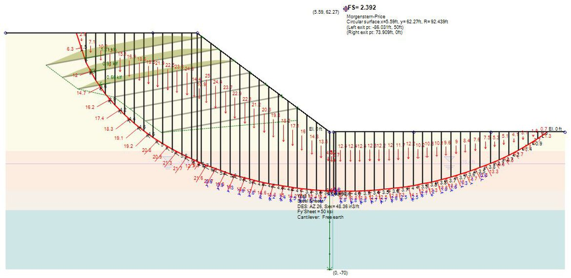Slope Stability Analysis in DeepEX
