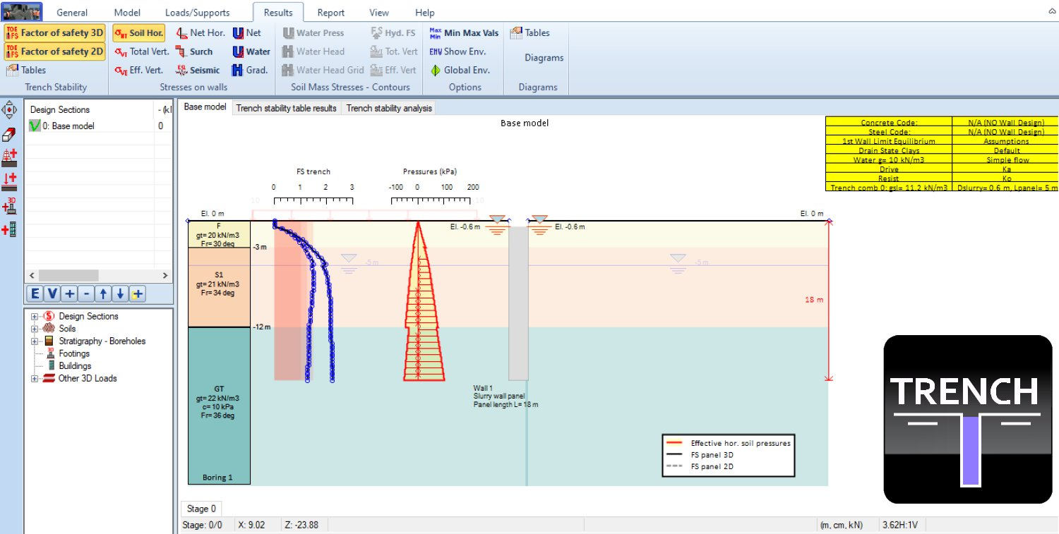 Trench Design Of Slurry Trenches Deepexcavation
