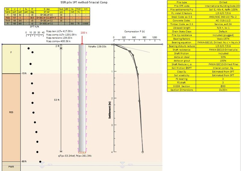 30inch_Drilled_pile_load_test_Atlanta_in_residual_piedmont_soils_estimated_from_SPT.jpg