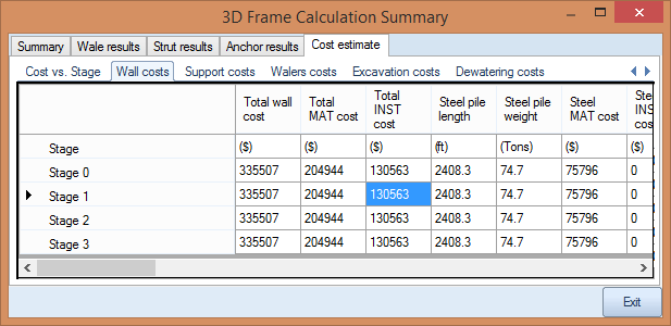 Cost estimate table for Deep Excavation