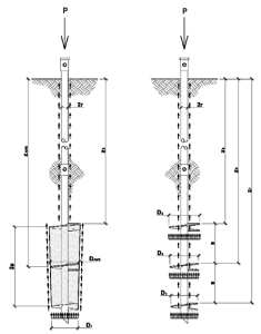 Helical pile failure modes