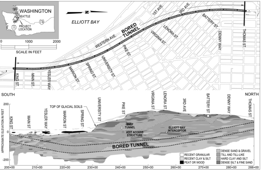 Geotechnical section for Seattle Viaduct based on Geotechnical Baseline report by Shannon & Wilson