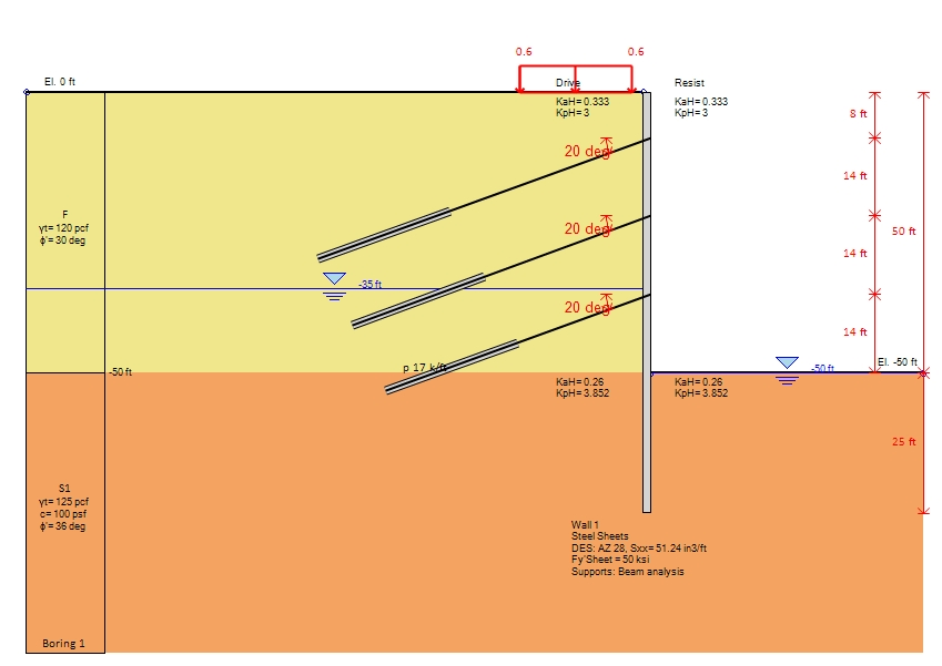 Sheet Pile Wall Design Calculation : Ft deep excavation design example