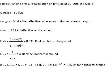Sample active pressure calculation for 50ft deep excavation