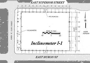 Northwestern University (Chicago, IL) - Deep Excavation