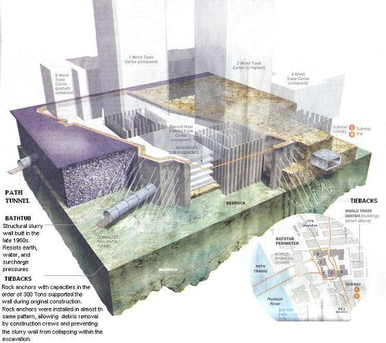 4 World Trade Center Deep Excavation