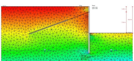 Deep Excavation Finite Element Analysis Model with DeepEX