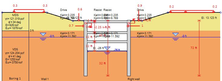 Sheet Pile Wall Design Calculation : Secant pile walls with strut supports english units