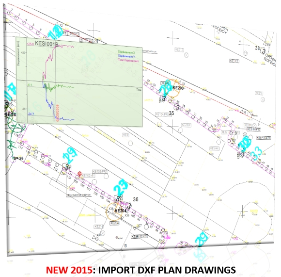 DXF inclinometer plan with SiteMaster 2015 inclinometer software