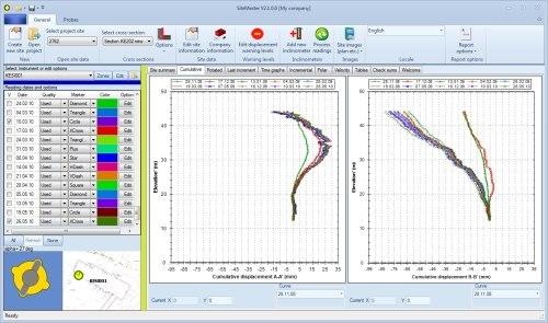 Slope Inclinometer Borehole Inclinometer Slope Indicator