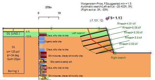 Snail plus soil nail wall software estimating properties from CPT