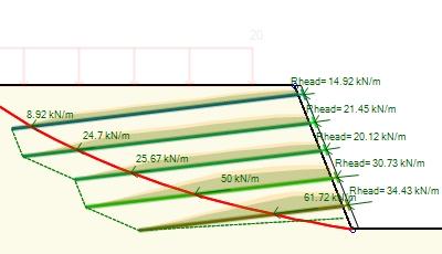 Soil nail design soil nail design software with deepxcav for Soil nail wall