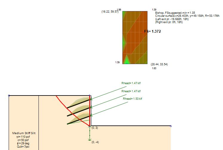 Bishop analysis for simple soil nail wall with SnailPlus software