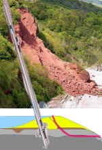 Slope stability, soil nailing, and inclinometer worksho